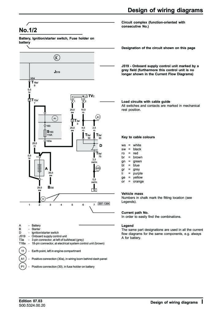 DIAGRAM] Skoda Fabia 1 4 Wiring Diagram Pdf FULL Version HD Quality Diagram  Pdf - LANDIAGRAMS4S.SOLUZIONEVACANZA.ITSoluzione Vacanza